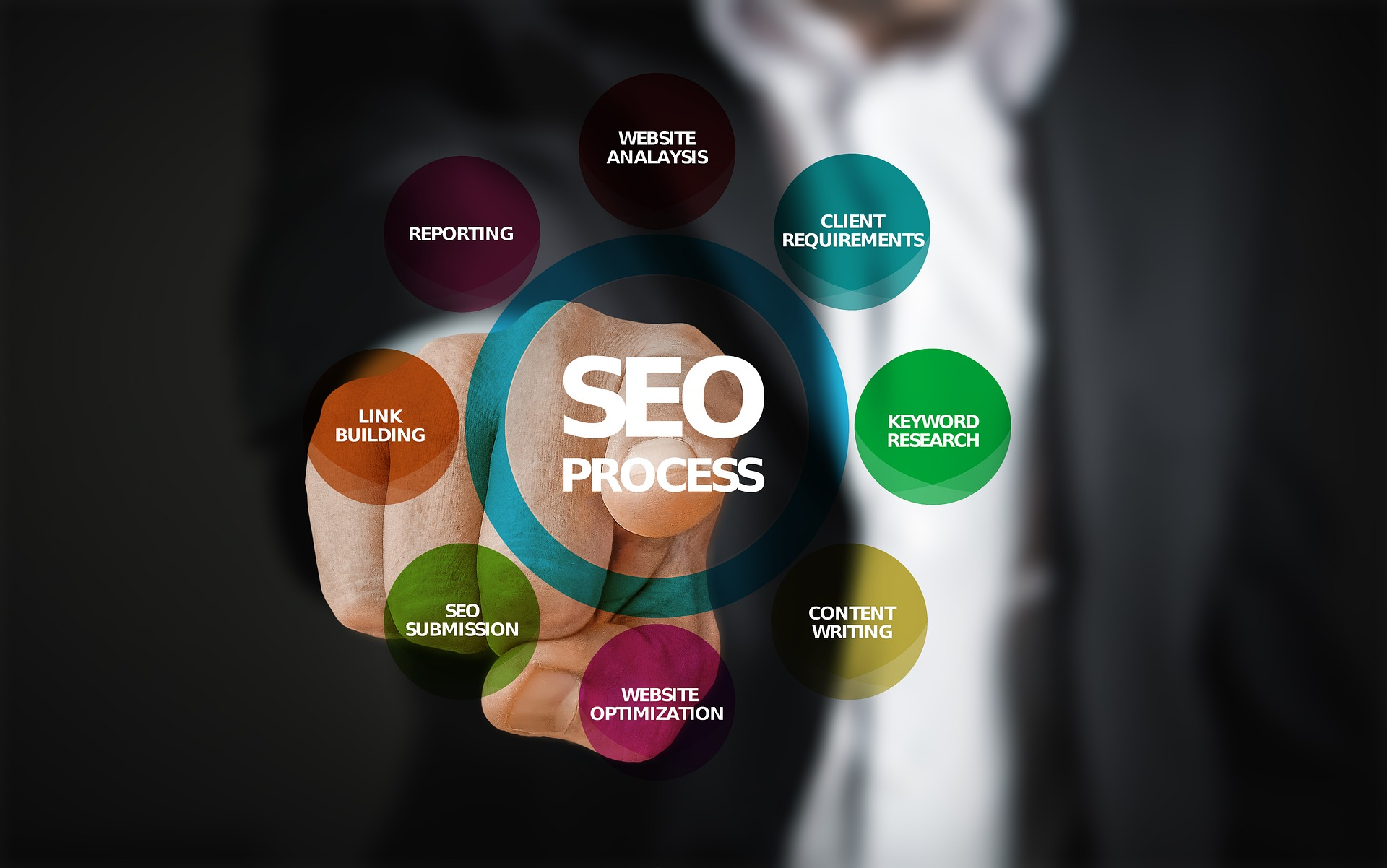 SEO – REFERENCEMENT NATUREL